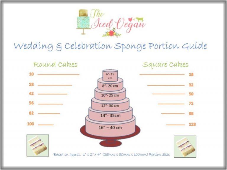 Vegan Cake Guide